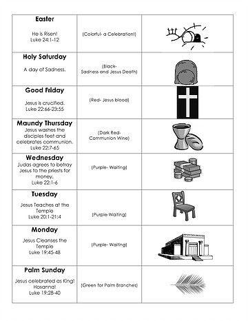 holy week chart